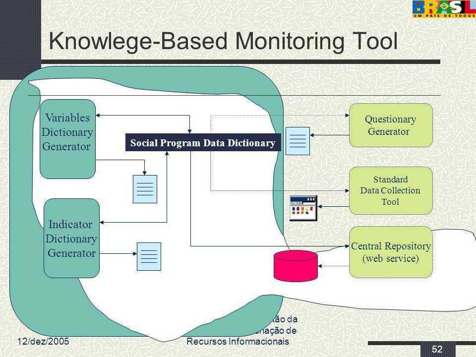 12/dez/2005 MDS/ Diretoria de Gestão da Informação/Coordenação de Recursos Informacionais 52 Knowlege-Based Monitoring Tool Variables Dictionary Gener