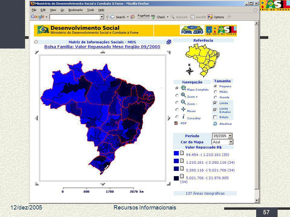 12/dez/2005 MDS/ Diretoria de Gestão da Informação/Coordenação de Recursos Informacionais 57