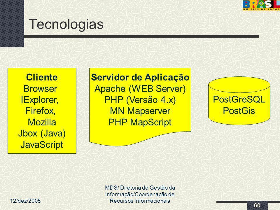 12/dez/2005 MDS/ Diretoria de Gestão da Informação/Coordenação de Recursos Informacionais 60 PostGreSQL PostGis Servidor de Aplicação Apache (WEB Serv