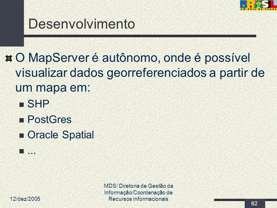 12/dez/2005 MDS/ Diretoria de Gestão da Informação/Coordenação de Recursos Informacionais 62 Desenvolvimento O MapServer é autônomo, onde é possível v