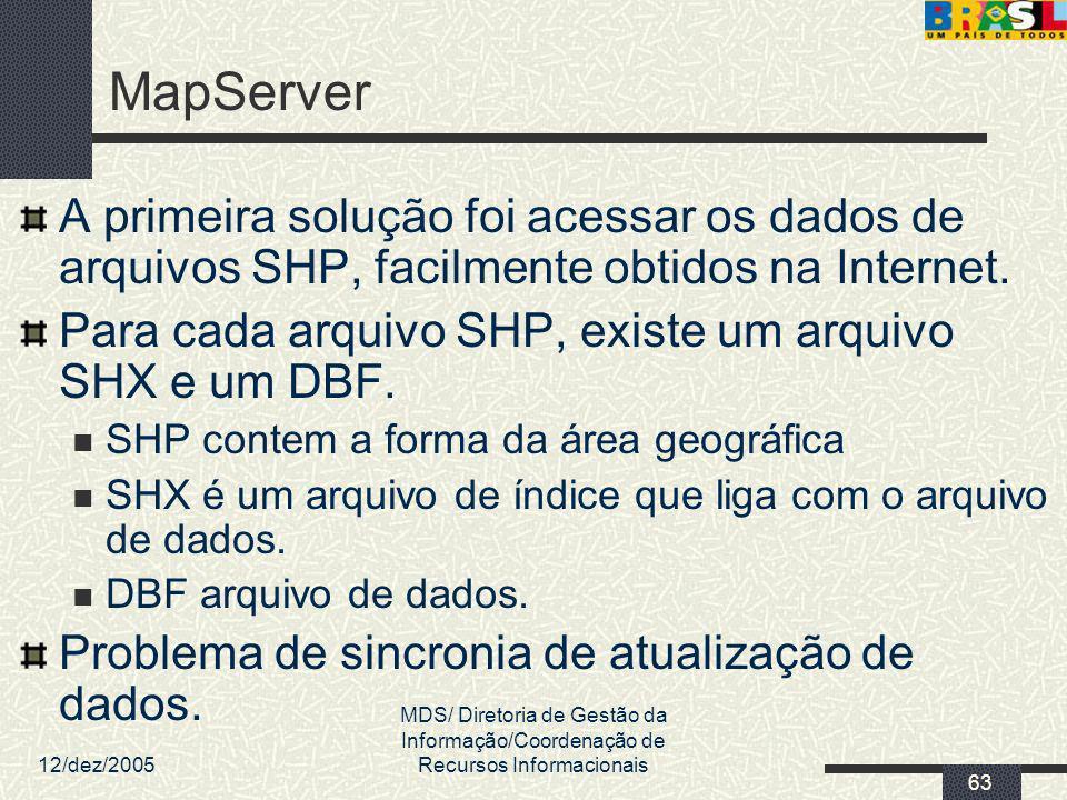 12/dez/2005 MDS/ Diretoria de Gestão da Informação/Coordenação de Recursos Informacionais 63 MapServer A primeira solução foi acessar os dados de arqu
