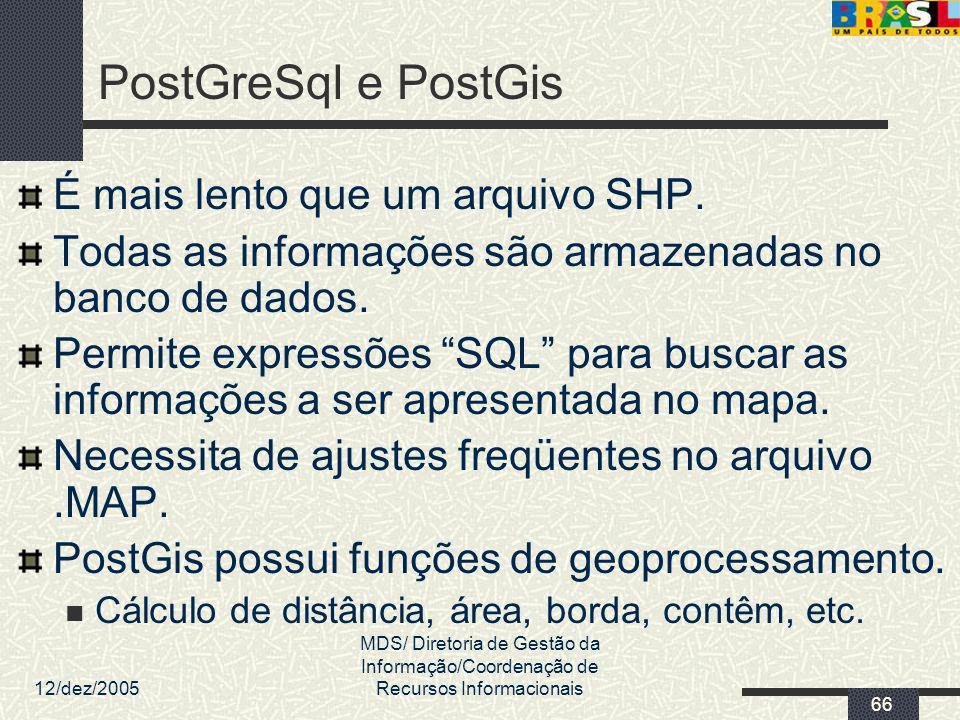 12/dez/2005 MDS/ Diretoria de Gestão da Informação/Coordenação de Recursos Informacionais 66 PostGreSql e PostGis É mais lento que um arquivo SHP. Tod