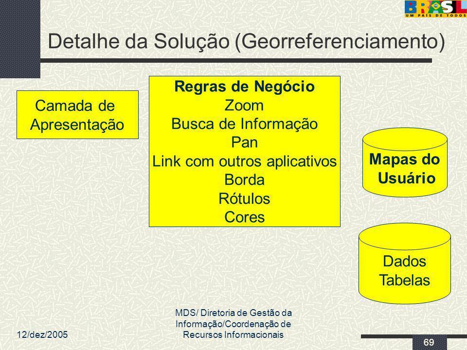 12/dez/2005 MDS/ Diretoria de Gestão da Informação/Coordenação de Recursos Informacionais 69 Detalhe da Solução (Georreferenciamento) Camada de Aprese
