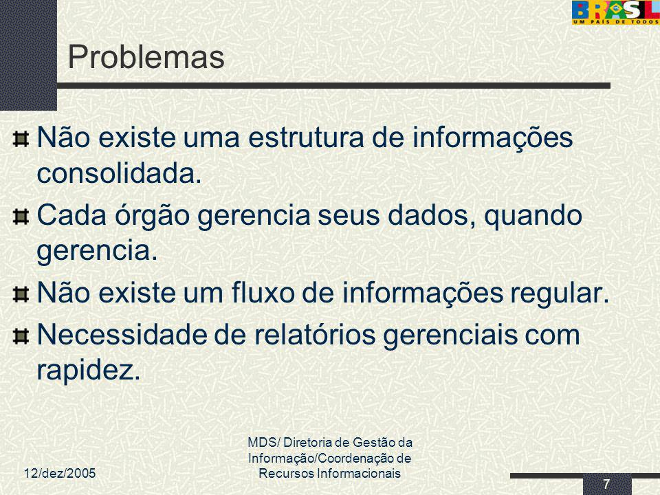 12/dez/2005 MDS/ Diretoria de Gestão da Informação/Coordenação de Recursos Informacionais 7 Problemas Não existe uma estrutura de informações consolid