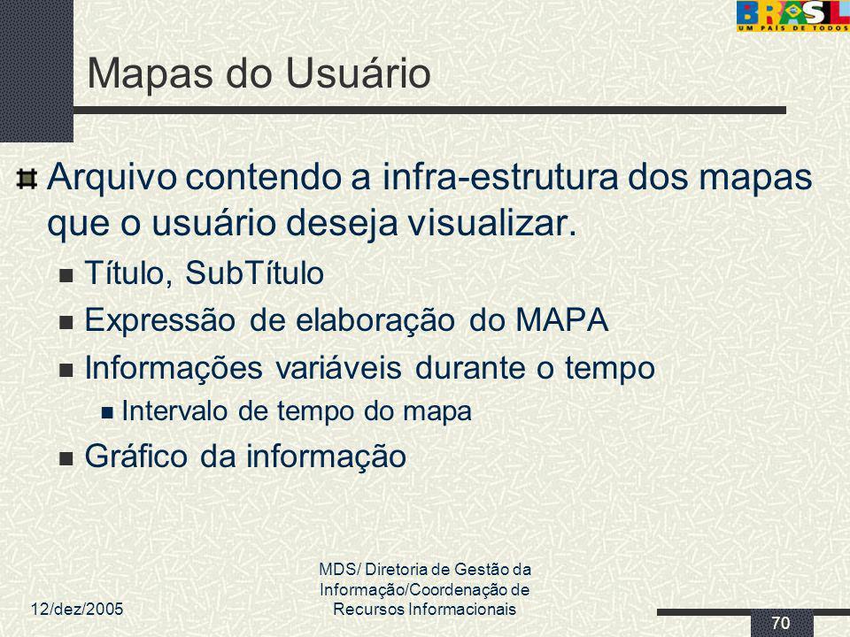 12/dez/2005 MDS/ Diretoria de Gestão da Informação/Coordenação de Recursos Informacionais 70 Mapas do Usuário Arquivo contendo a infra-estrutura dos m