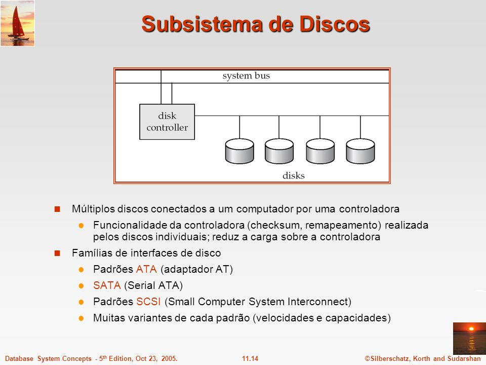 ©Silberschatz, Korth and Sudarshan11.14Database System Concepts - 5 th Edition, Oct 23, 2005. Subsistema de Discos Múltiplos discos conectados a um co