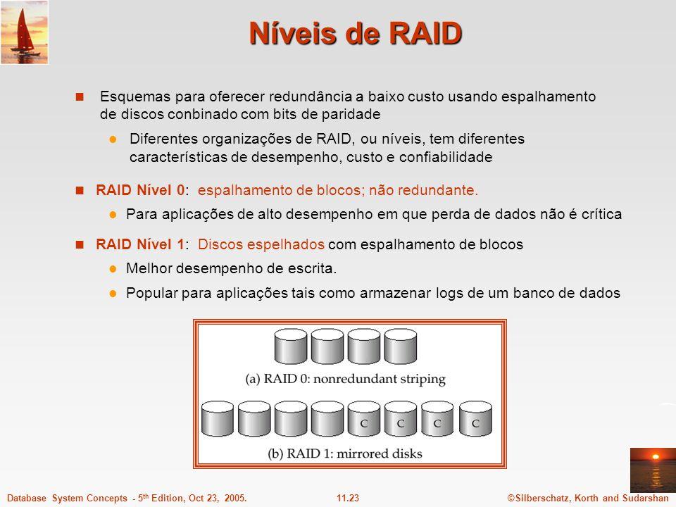©Silberschatz, Korth and Sudarshan11.23Database System Concepts - 5 th Edition, Oct 23, 2005. Níveis de RAID Esquemas para oferecer redundância a baix