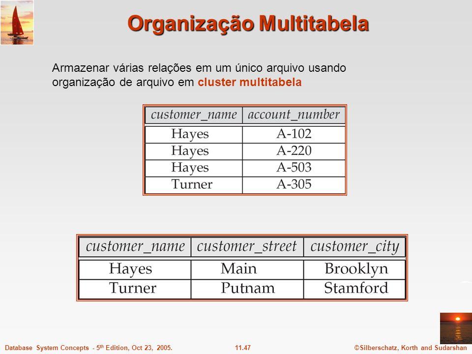 ©Silberschatz, Korth and Sudarshan11.47Database System Concepts - 5 th Edition, Oct 23, 2005. Organização Multitabela Armazenar várias relações em um