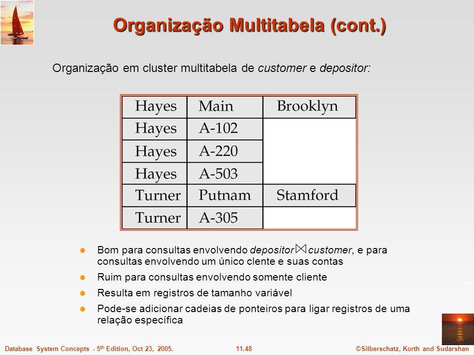 ©Silberschatz, Korth and Sudarshan11.48Database System Concepts - 5 th Edition, Oct 23, 2005. Organização Multitabela (cont.) Organização em cluster m