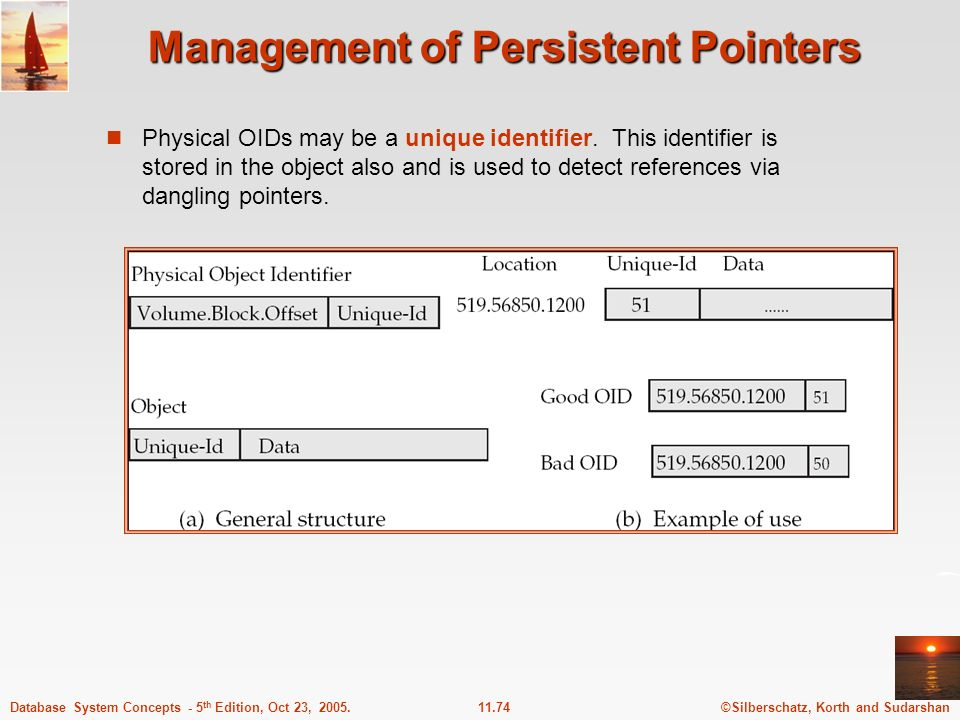 ©Silberschatz, Korth and Sudarshan11.74Database System Concepts - 5 th Edition, Oct 23, 2005. Management of Persistent Pointers Physical OIDs may be a