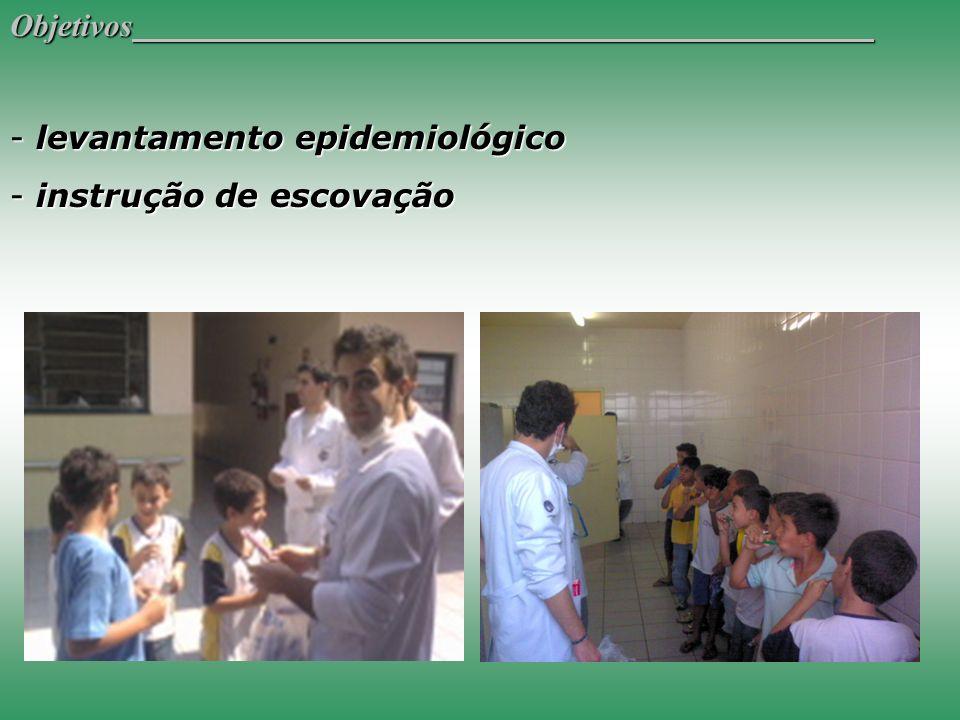 Objetivos - levantamento epidemiológico - instrução de escovação