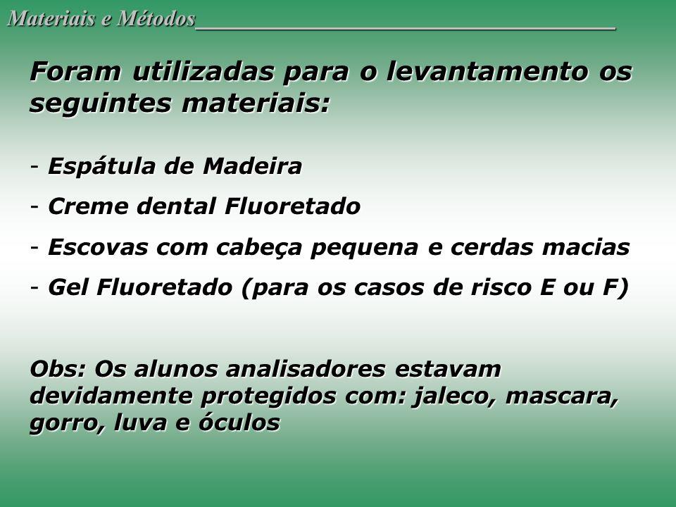 Materiais e Métodos Foram utilizadas para o levantamento os seguintes materiais: - Espátula de Madeira - Creme dental Fluoretado - Escovas com cabeça
