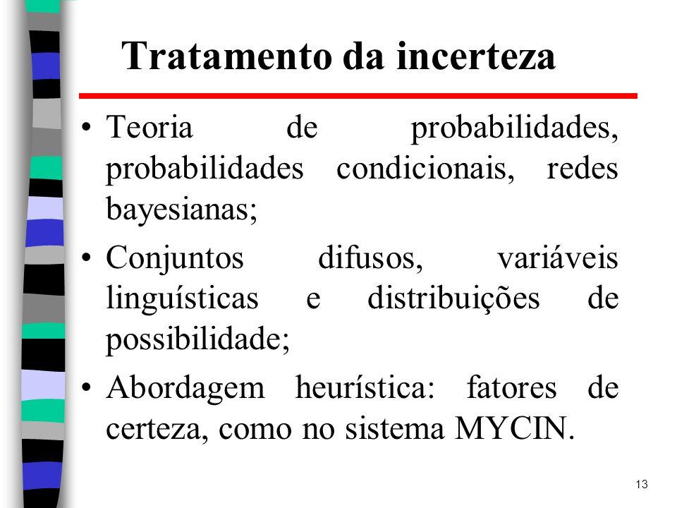 13 Tratamento da incerteza Teoria de probabilidades, probabilidades condicionais, redes bayesianas; Conjuntos difusos, variáveis linguísticas e distri