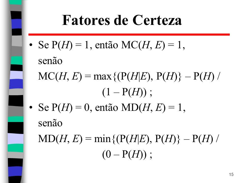 15 Fatores de Certeza Se P(H) = 1, então MC(H, E) = 1, senão MC(H, E) = max{(P(H|E), P(H)} – P(H) / (1 – P(H)) ; Se P(H) = 0, então MD(H, E) = 1, senã