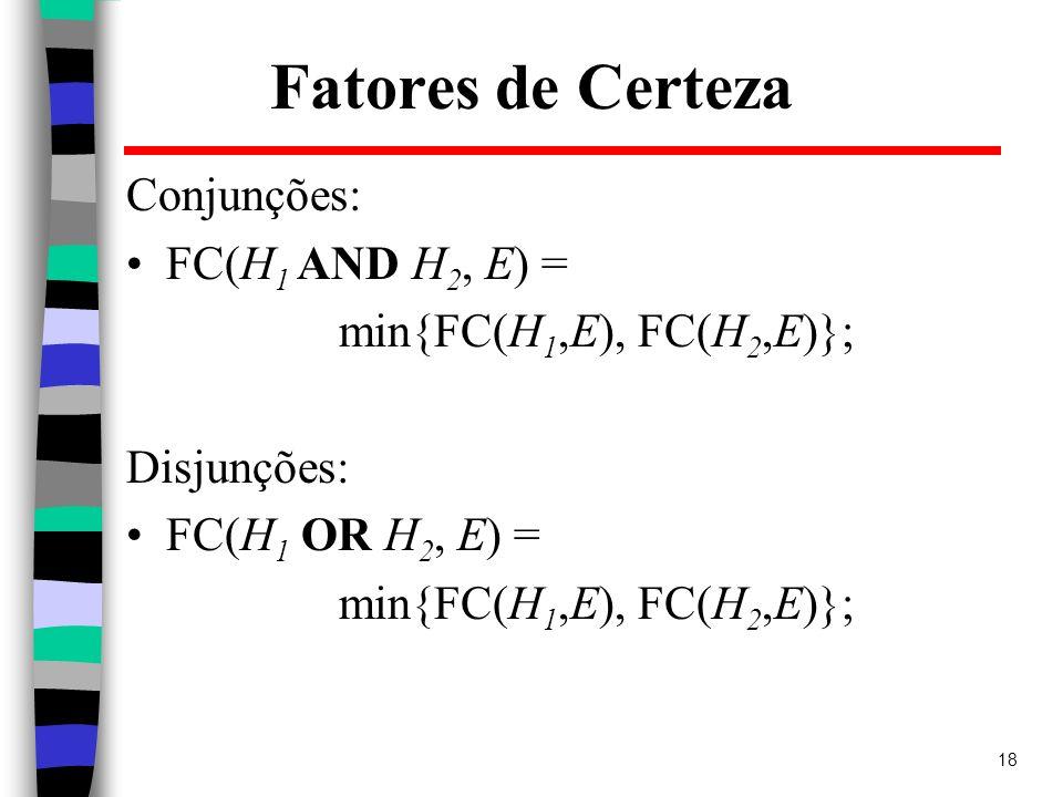 18 Fatores de Certeza Conjunções: FC(H 1 AND H 2, E) = min{FC(H 1,E), FC(H 2,E)}; Disjunções: FC(H 1 OR H 2, E) = min{FC(H 1,E), FC(H 2,E)};