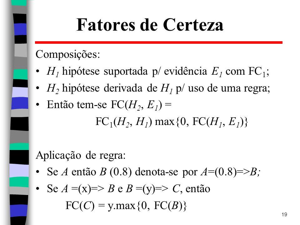 19 Fatores de Certeza Composições: H 1 hipótese suportada p/ evidência E 1 com FC 1 ; H 2 hipótese derivada de H 1 p/ uso de uma regra; Então tem-se F