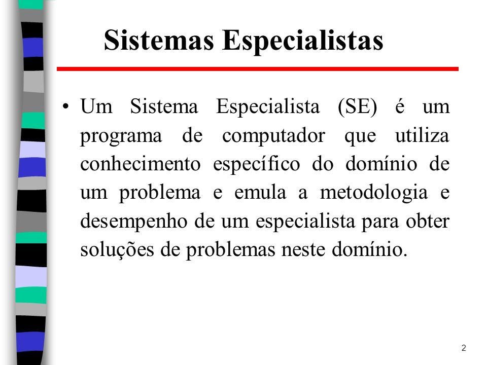 2 Sistemas Especialistas Um Sistema Especialista (SE) é um programa de computador que utiliza conhecimento específico do domínio de um problema e emul