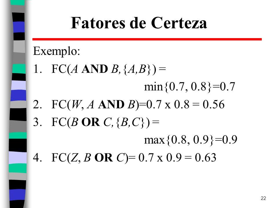 22 Fatores de Certeza Exemplo: 1.FC(A AND B,{A,B}) = min{0.7, 0.8}=0.7 2.FC(W, A AND B)=0.7 x 0.8 = 0.56 3.FC(B OR C,{B,C}) = max{0.8, 0.9}=0.9 4.FC(Z