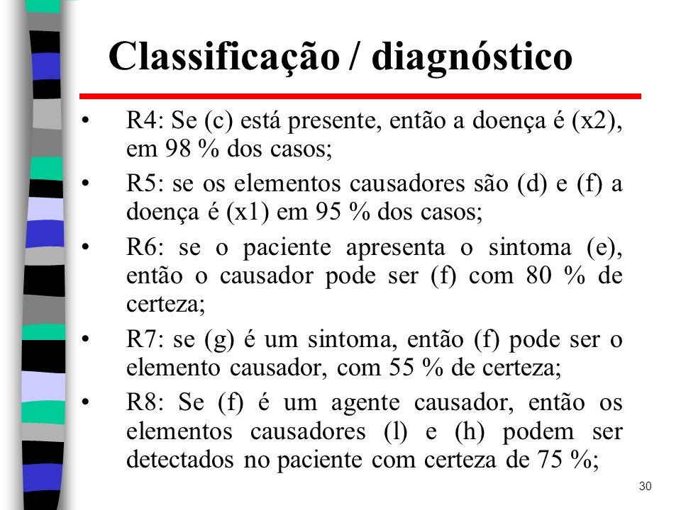 30 Classificação / diagnóstico R4: Se (c) está presente, então a doença é (x2), em 98 % dos casos; R5: se os elementos causadores são (d) e (f) a doen