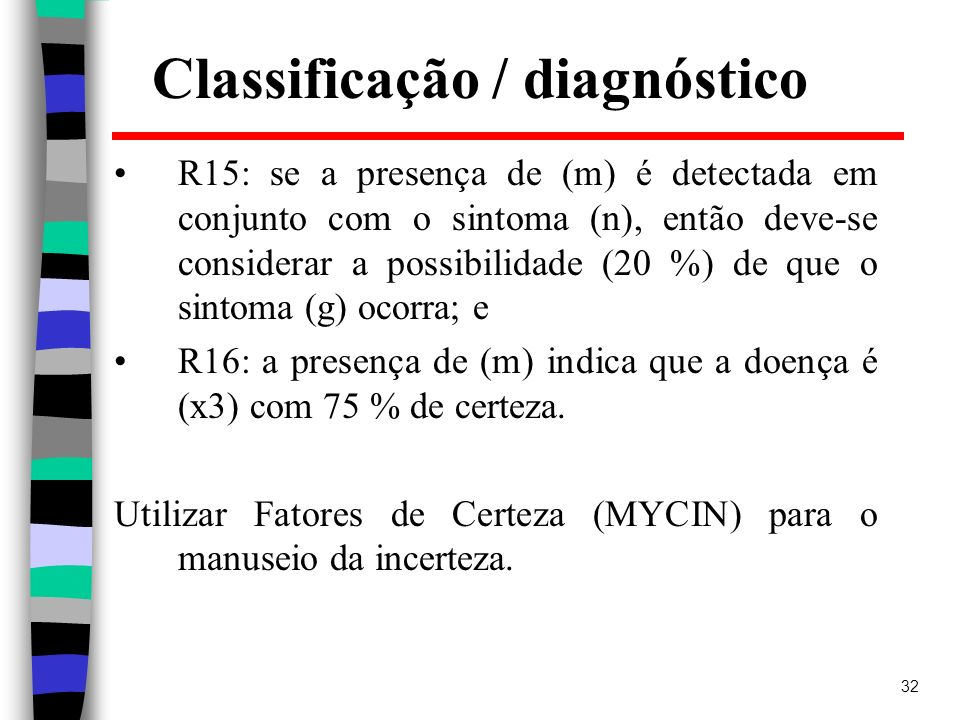 32 Classificação / diagnóstico R15: se a presença de (m) é detectada em conjunto com o sintoma (n), então deve-se considerar a possibilidade (20 %) de