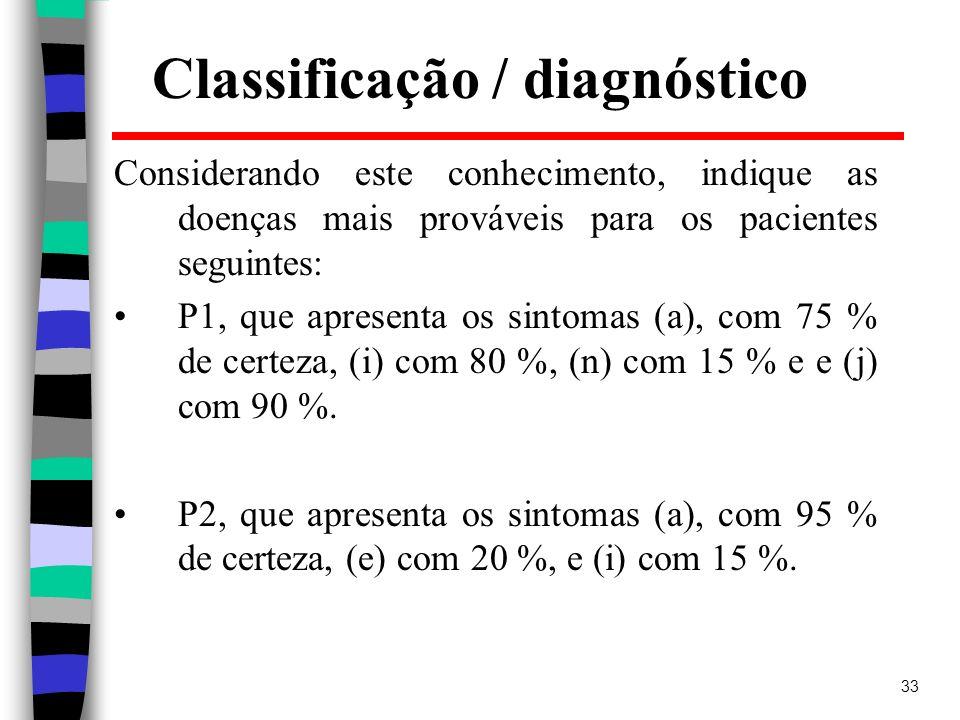33 Classificação / diagnóstico Considerando este conhecimento, indique as doenças mais prováveis para os pacientes seguintes: P1, que apresenta os sin