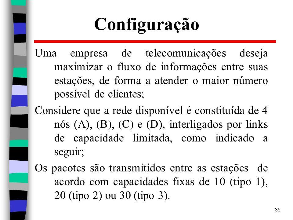 35 Configuração Uma empresa de telecomunicações deseja maximizar o fluxo de informações entre suas estações, de forma a atender o maior número possíve
