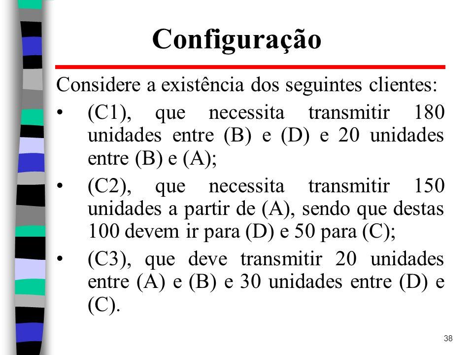 38 Configuração Considere a existência dos seguintes clientes: (C1), que necessita transmitir 180 unidades entre (B) e (D) e 20 unidades entre (B) e (