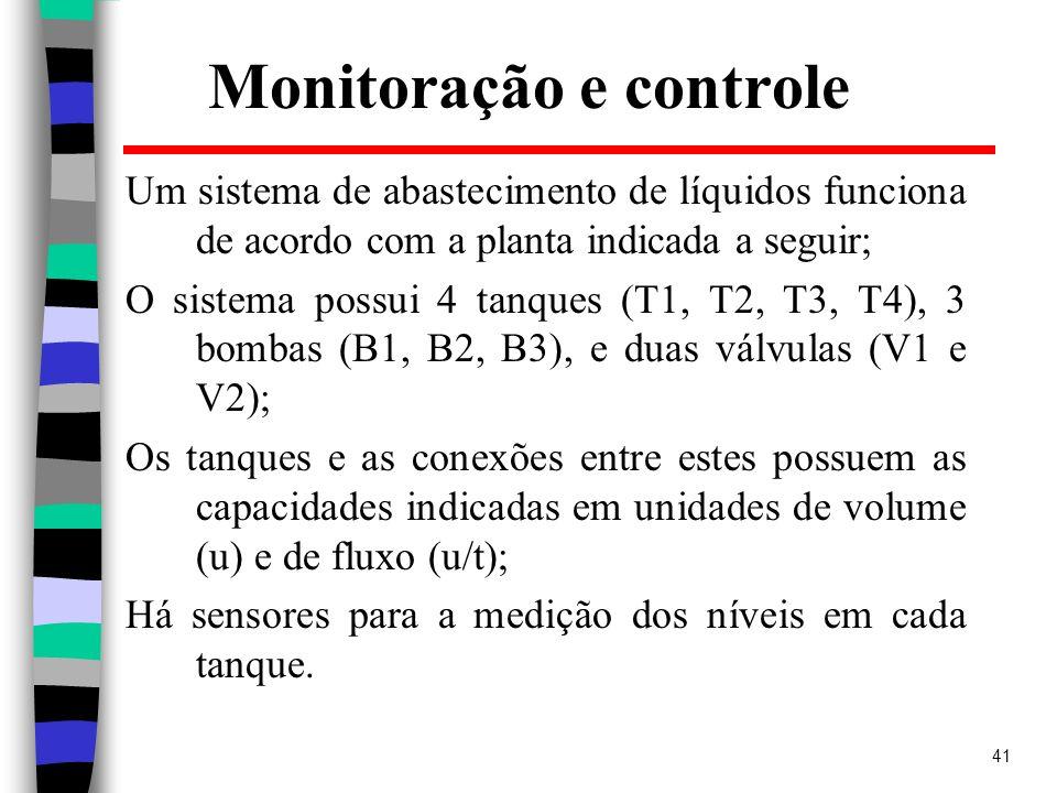 41 Monitoração e controle Um sistema de abastecimento de líquidos funciona de acordo com a planta indicada a seguir; O sistema possui 4 tanques (T1, T