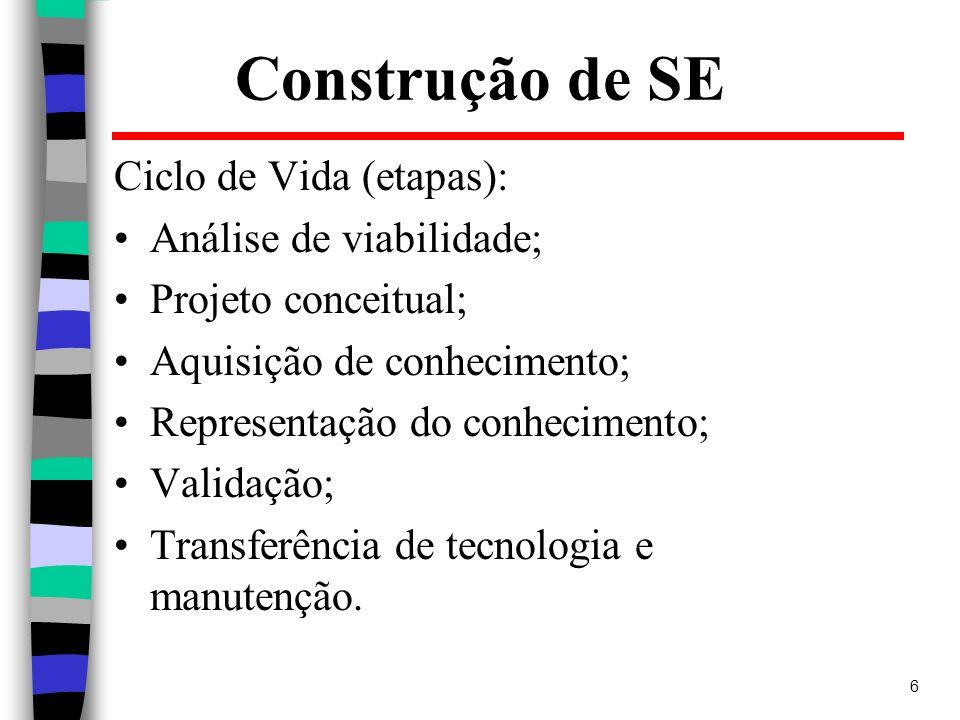 6 Construção de SE Ciclo de Vida (etapas): Análise de viabilidade; Projeto conceitual; Aquisição de conhecimento; Representação do conhecimento; Valid