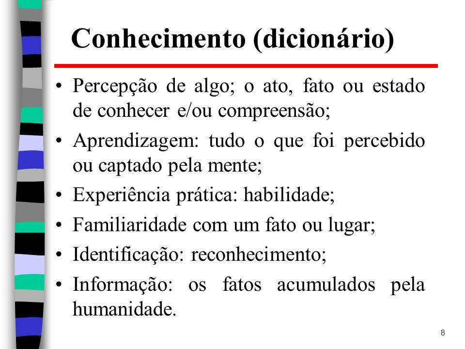 8 Conhecimento (dicionário) Percepção de algo; o ato, fato ou estado de conhecer e/ou compreensão; Aprendizagem: tudo o que foi percebido ou captado p