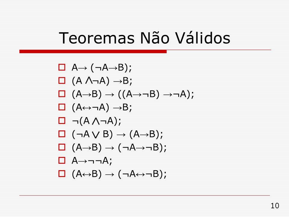 Teoremas Não Válidos A (¬A B); (A ¬A) B; (A B) ((A ¬B) ¬A); (A ¬A) B; ¬(A ¬A); (¬A B) (A B); (A B) (¬A ¬B); A ¬¬A; (A B) (¬A ¬B); 10