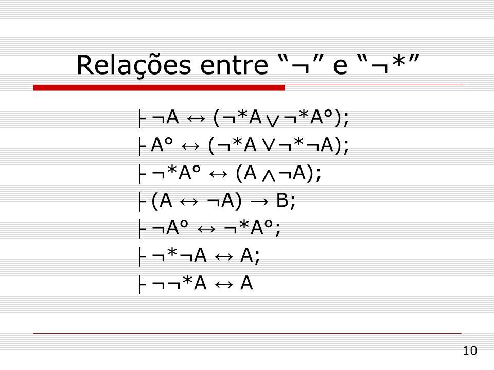 Relações entre ¬ e ¬* ¬A (¬*A ¬*A°); A° (¬*A ¬*¬A); ¬*A° (A ¬A); (A ¬A) B; ¬A° ¬*A°; ¬*¬A A; ¬¬*A A 10