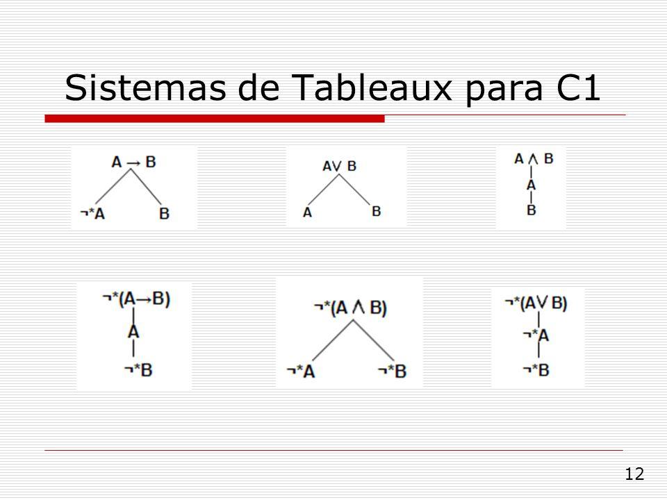 Sistemas de Tableaux para C1 12