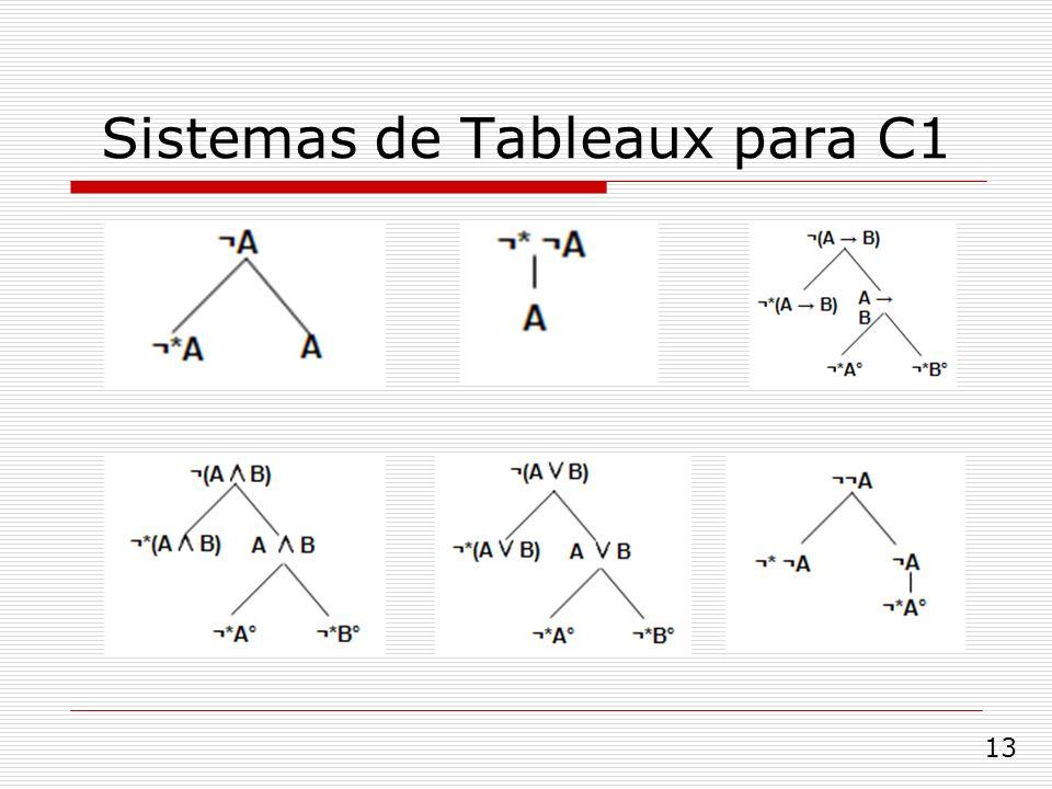 Sistemas de Tableaux para C1 13