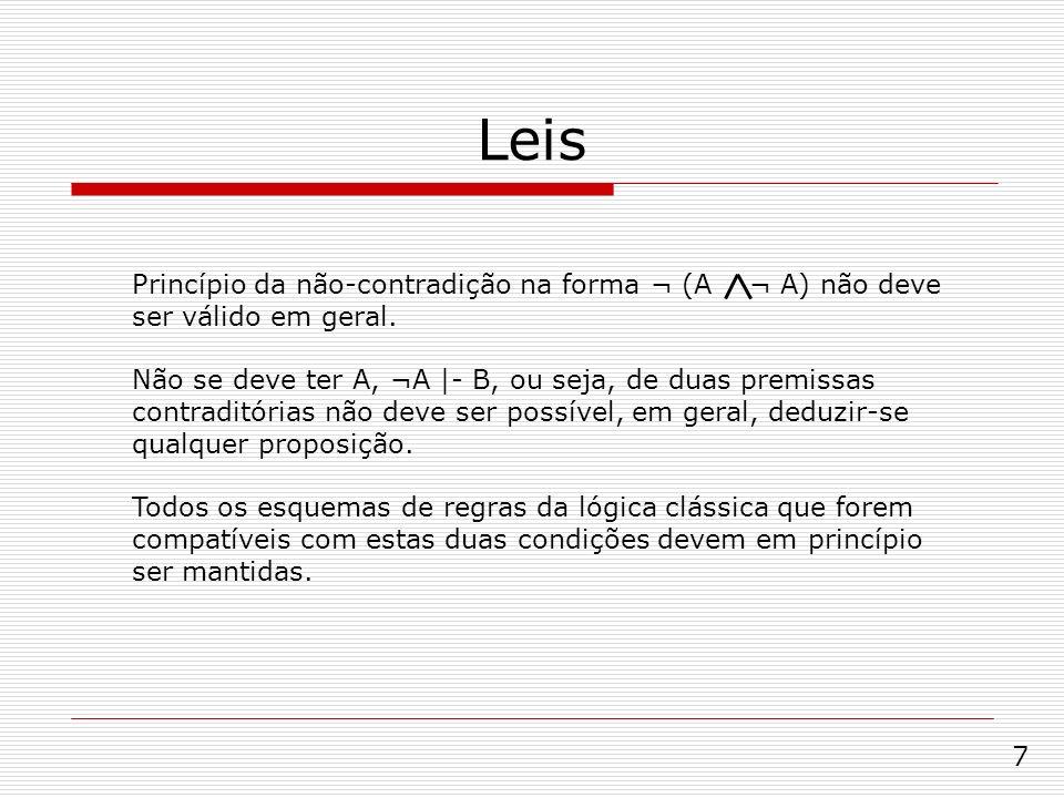 Leis Princípio da não-contradição na forma ¬ (A ¬ A) não deve ser válido em geral. Não se deve ter A, ¬A |- B, ou seja, de duas premissas contraditóri