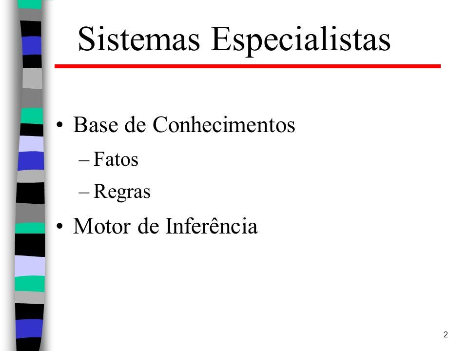 2 Sistemas Especialistas Base de Conhecimentos –Fatos –Regras Motor de Inferência