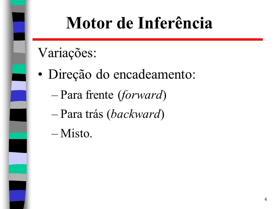 4 Motor de Inferência Variações: Direção do encadeamento: –Para frente (forward) –Para trás (backward) –Misto.