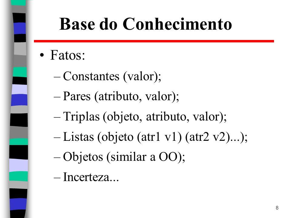 8 Base do Conhecimento Fatos: –Constantes (valor); –Pares (atributo, valor); –Triplas (objeto, atributo, valor); –Listas (objeto (atr1 v1) (atr2 v2)..