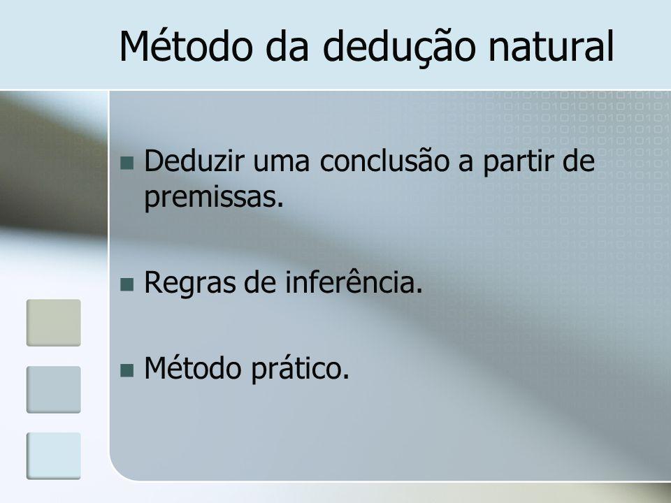 Método da dedução natural Deduzir uma conclusão a partir de premissas. Regras de inferência. Método prático.