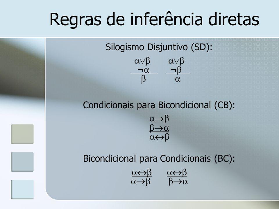 Regras de inferência diretas Silogismo Disjuntivo (SD): ¬ Condicionais para Bicondicional (CB): Bicondicional para Condicionais (BC):
