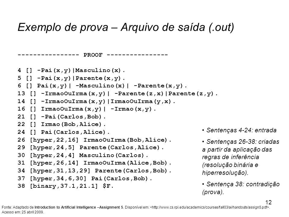 12 Exemplo de prova – Arquivo de saída (.out) ---------------- PROOF ---------------- 4 [] -Pai(x,y) Masculino(x). 5 [] -Pai(x,y) Parente(x,y). 6 [] P
