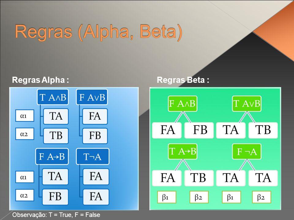 Regras Alpha :Regras Beta : Observação: T = True, F = False