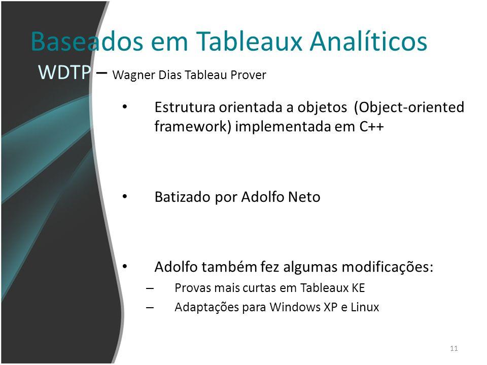 11 Baseados em Tableaux Analíticos Estrutura orientada a objetos (Object-oriented framework) implementada em C++ Batizado por Adolfo Neto Adolfo també