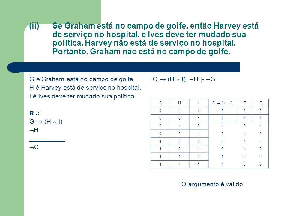 (ii)Se Graham está no campo de golfe, então Harvey está de serviço no hospital, e Ives deve ter mudado sua política.