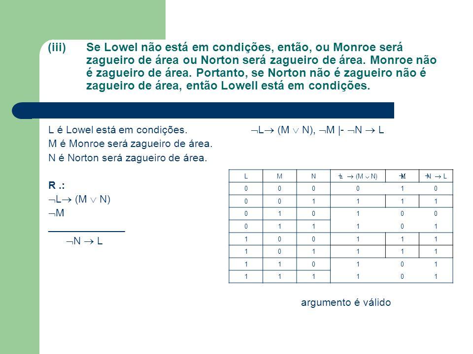 (iii)Se Lowel não está em condições, então, ou Monroe será zagueiro de área ou Norton será zagueiro de área.