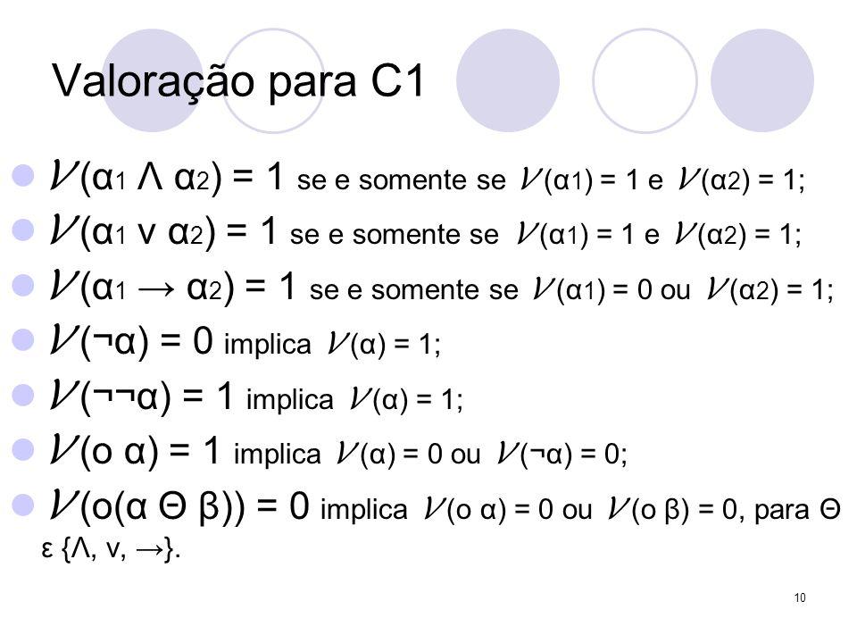 10 Valoração para C1 V (α 1 Λ α 2 ) = 1 se e somente se V (α 1 ) = 1 e V (α 2 ) = 1; V (α 1 ν α 2 ) = 1 se e somente se V (α 1 ) = 1 e V (α 2 ) = 1; V