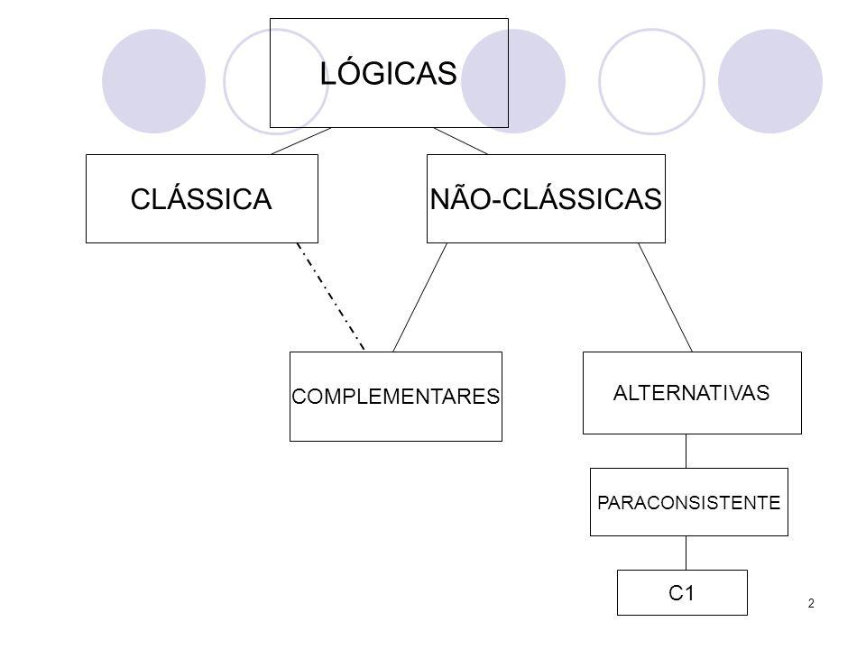 2 CLÁSSICANÃO-CLÁSSICAS COMPLEMENTARES ALTERNATIVAS C1 PARACONSISTENTE LÓGICAS
