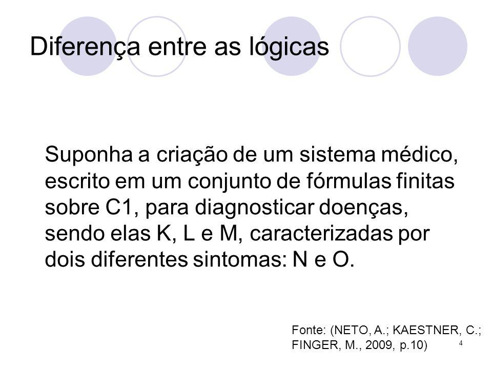 4 Diferença entre as lógicas Suponha a criação de um sistema médico, escrito em um conjunto de fórmulas finitas sobre C1, para diagnosticar doenças, s