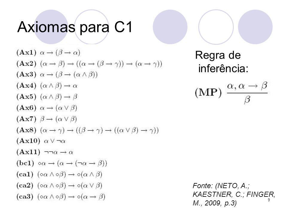 9 Axiomas para C1 Regra de inferência: Fonte: (NETO, A.; KAESTNER, C.; FINGER, M., 2009, p.3)