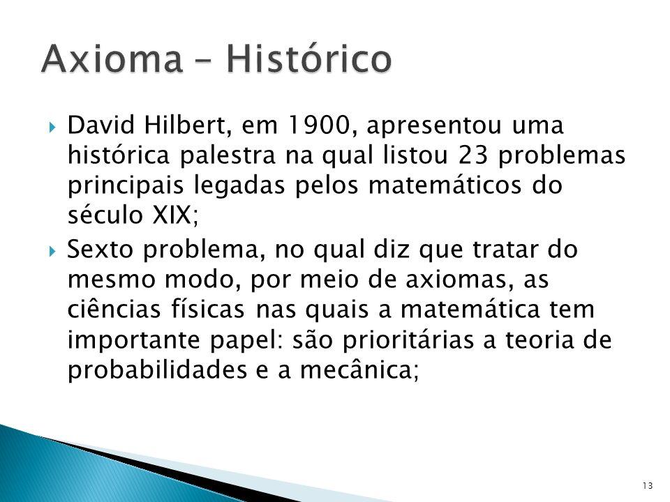 David Hilbert, em 1900, apresentou uma histórica palestra na qual listou 23 problemas principais legadas pelos matemáticos do século XIX; Sexto proble